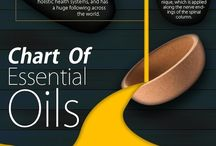 Essential Oils / by Heather Fontenot