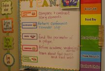 Common core: organize and plan it! / Organization, resources, blogs, and planning tips for common core. / by Leah Nora
