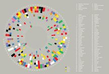 Information design / Many ways to display information: diagrams, info-graphics, charts, etc / by Alfalfa Studio
