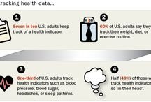 Sleep Trackers & Wearables / Many tracking and wearable devices help people get better sleep or understand how they are sleeping.  / by National Sleep Foundation