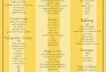 Gluten + Dairy Free / by Myranda Prentiss