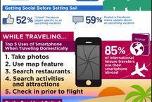 Travel Infographics / by MetroMarks.com