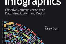 Books / by Maiz infographics & design
