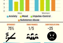 iFred | Infographics on Mental Health / by IFred