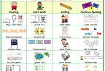 Upper Primary Ideas / by Kerryn Gill-Rich