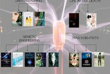 Young Adult Picks / by Olathe Public Library