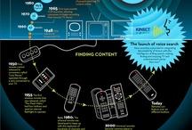 Content evolution / by Carlos Vila