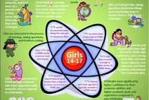 STEM for Girls / by Scientists for Tomorrow