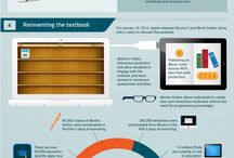 Design: Informed Eye / Educational and infographic design / by Jude The Omnivore