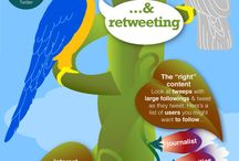 Twitter Marketing / by Meltwater