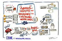 Jan 16 Infrastructure Matters NYSE #IBMX6 / Creative hand-drawn infographics / by System x Servers
