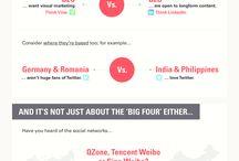 Infographics / by Fero Volar