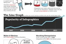 INFOGRAPHICS / by Caroline B. Laurens
