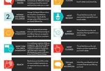 Infografia. Infographic.   / by Decorhaus