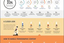 Gaggle Infographics / Please feel free to share, embed, print our infographics. Find more at https://gaggle.net. / by Gaggle