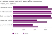 Television / by Margie Albert|Focus on Customer Success