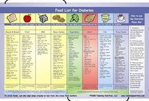 ::Diabetic Diet and Products:: / by Nancy Hannah
