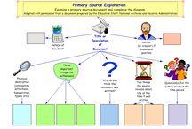 Primary sources / by VAASL