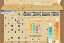 info graphics / by Michael Calin