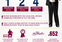 Cavaliers Infographics / by Cleveland Cavaliers