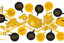 SAP Fast Facts / by SAP