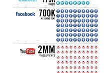 réseaux sociaux par l'infographie / by Radwane Souir
