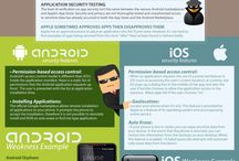 Android vs iOS / by Laurens ten Hagen