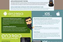 Android vs iOS / by Laurens ten Hagen