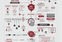 Infographics - Filmmaking/Films / by Digital Duck Inc.