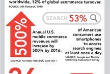 Infographics Mobile / by Global 2 Social