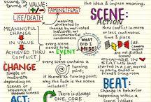 Words as Art / by Angela Hobbs