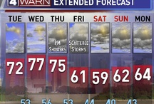 4-Warn Weather Team  / by KMOV News 4