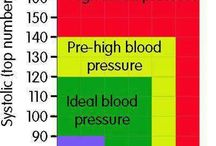 Blood Pressure!! / Health issue / by Elaine Fleureton