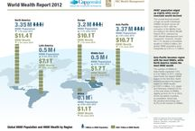 Wealth Reports / by International Fundraising Intelligence