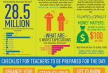 Education Infographics / by Jim Fitt