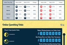 Streak Gambling Facts / by Streak Gaming