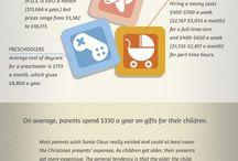 Infographics / by Scott Mitchell