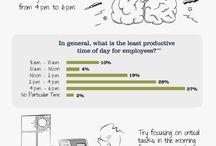 Productivity / by Manpower, Inc. of SE Michigan