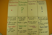 Classroom Ideas.  / by Alyssa Zdano