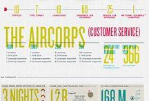 Infográficos / by Mariah Smaniotto
