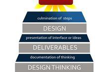 ◇ présentation ◇ / Design thinking / by Stephane Sommer