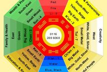 Feng shui / by New Elements