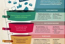 Tips (Marketing, Advertising + SEO) / by Ashley Cruz (DreamUp Studios)