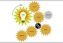 Process diagrams / #venndiagrams #process #cycle #mechanisms / by Sumayal