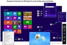 Trucos para Windows 8 / Imágenes que describen como hacer distintas tareas, realizar ajustes y usar las nuevas funciones y herramientas que introduce Windows 8, el nuevo sistema operativo de Microsoft. Modificar los programas instalados, navegadores, trucos para Word, Excel y PowerPoint. / by NorfiPC