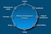 Web Development / by Webqode
