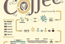 Info graphics / by Alexander Andlaw