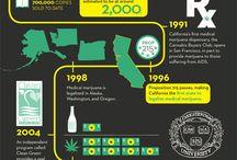 Cannabis Books / by Cannabis Now Magazine