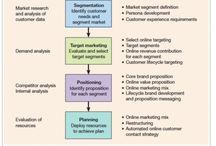 UWM - Graduate Marketing Course / Graduate Marketing course / by the Web Chef