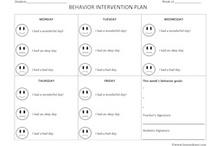 Behaviour  / by Kate McBride